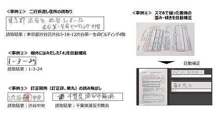 読み取り事例 手書き文書や訂正印上書き文書、斜め読み取りもOK