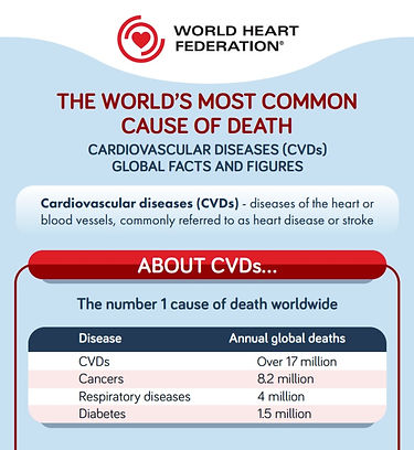 CVD-infographic-1.jpg
