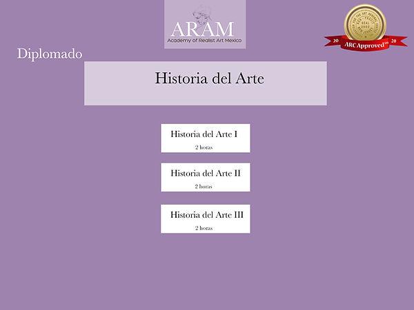 diagrama diplomado Historia del Arte.jpg