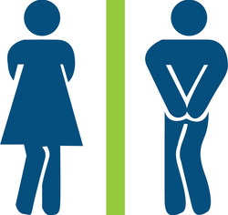 Symptom illustrations - Bladder