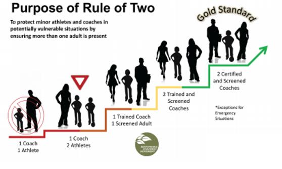rule of 2.png