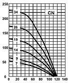 Debe-djupbrunnspump-4_-diagram3-vvpumpte