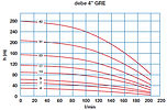 Debe-djupbrunnspump-GRE-diagram-vvpumpte