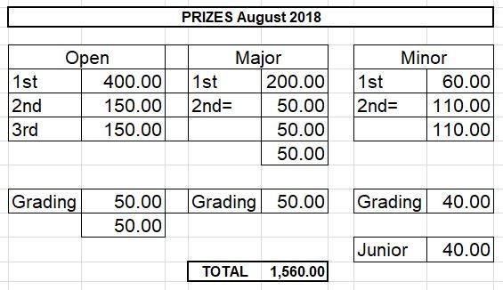 Prizes August 2018.JPG