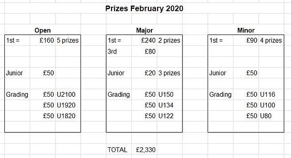 prize Feb 2020.jpg