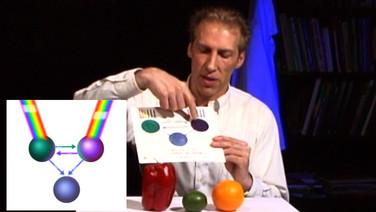 Explaining why mixed colors change