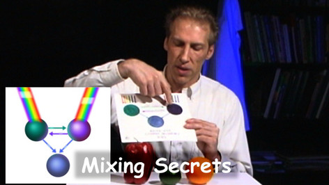 Color Mixing Science DVD