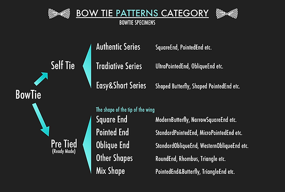 bow,tie,pattern,category