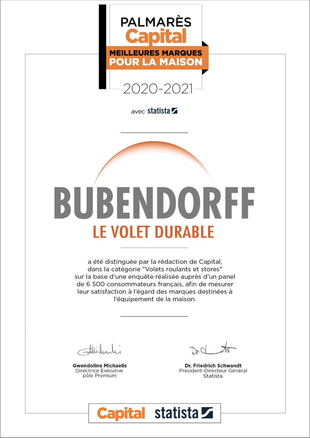 volet bubendorff