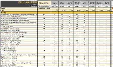 Master equipment order sheet