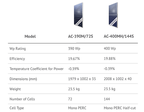 Axitec Solar.png