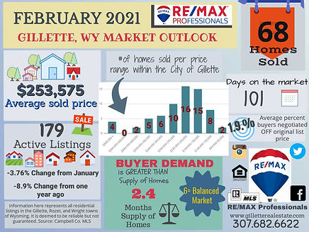 February 2021 Infographic.jpeg