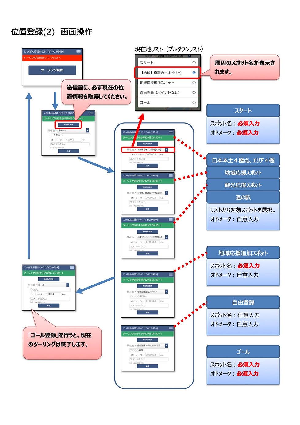 2021応援ツーリングシステム利用方法4.jpg