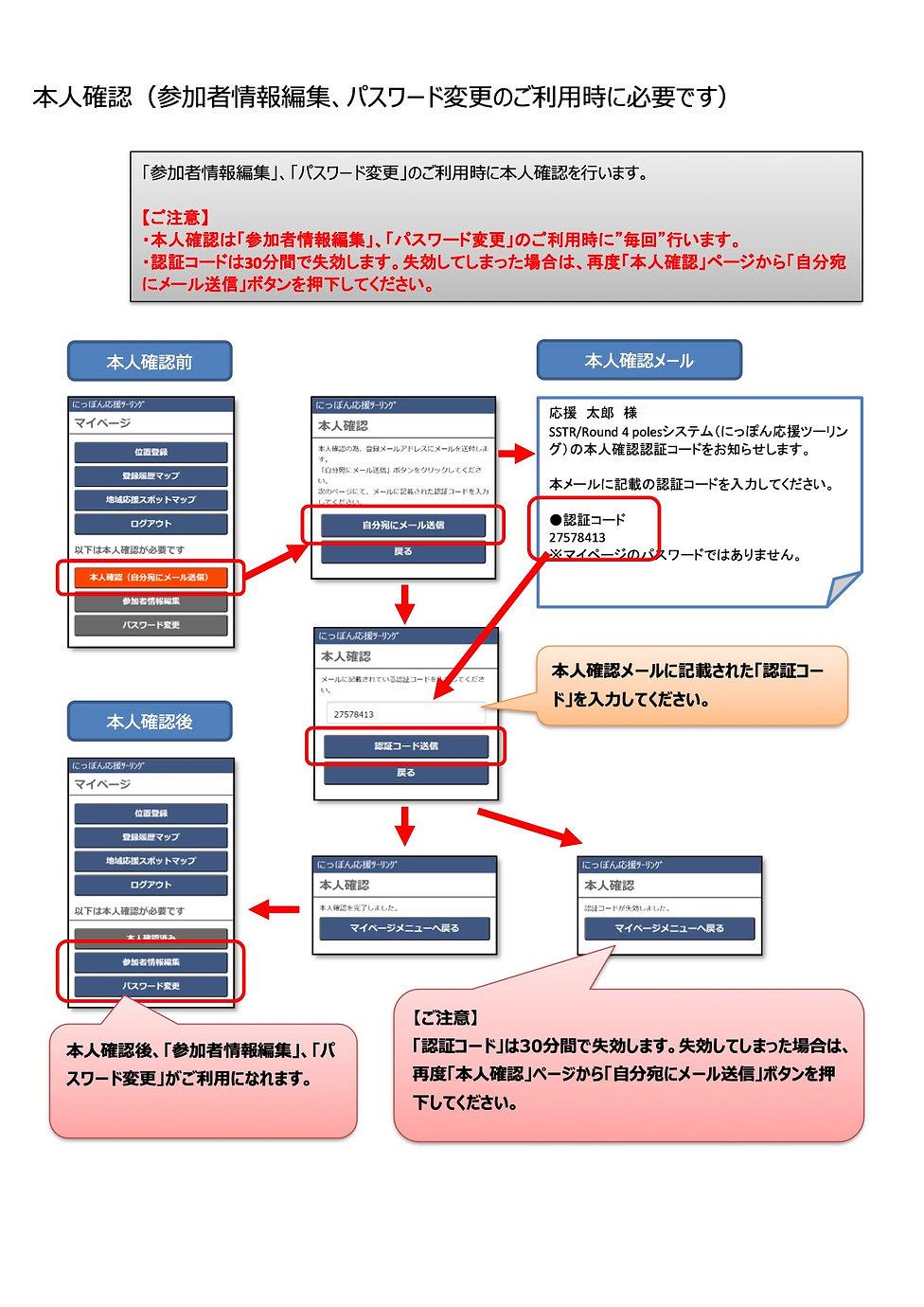 2021応援ツーリングシステム利用方法7.jpg