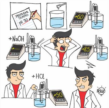 Ajustando o pH