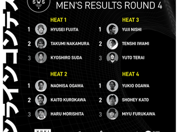 E-PRO JAPAN MEN'S RESULTS ROUND 4