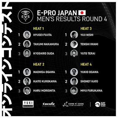 E-PRO JAPAN MEN'S RESULTS ROUND 4