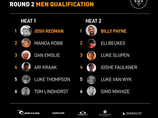 ROUND 2 RESULTS The first 4 of each heat go to Round 3