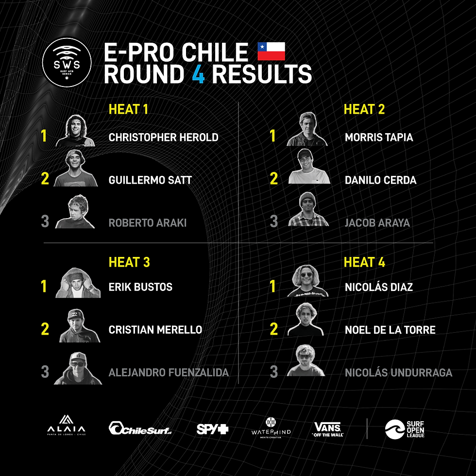 ROUND-4-RESULTS-CH2.png
