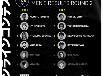 AMAZING RESULTS OF THE E-PRO JAPAN ROUND 2