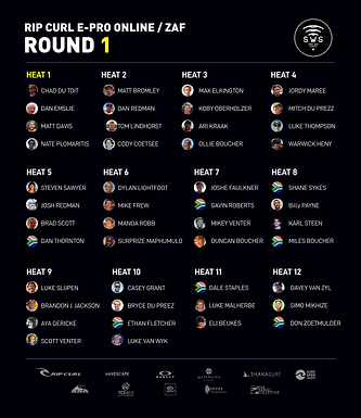 CHECK IT OUT! THE ROUND 1 DRAW