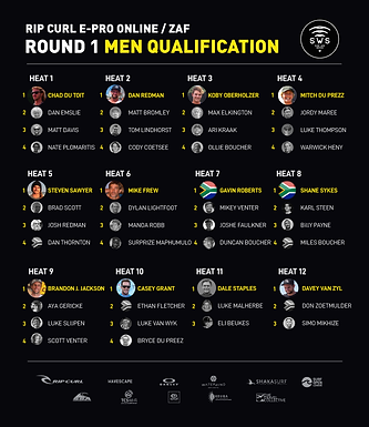 ROUND 1 MEN QUALIFICATION