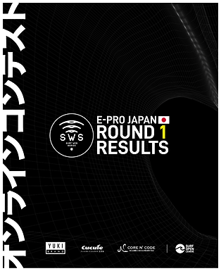 HERE THEY ARE! R1 E-PRO JAPAN RESULTS