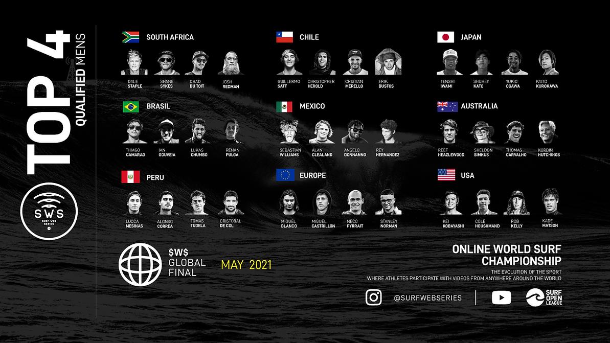 SWS-GLOBAL-FINAL-BOARD.png