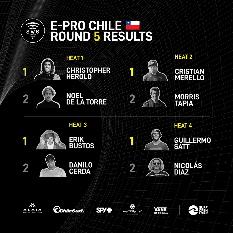 ROUND-5-RESULTS-CH2.png