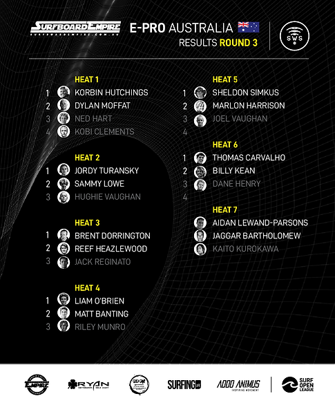 RESULTS R3-25.png