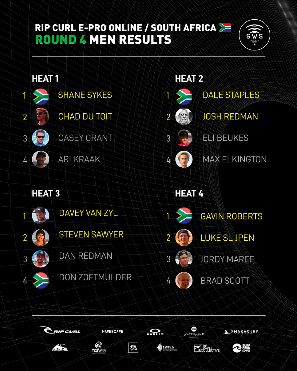 ROUND-4-MEN-RESULTS.png