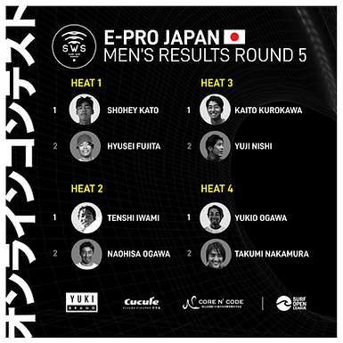 E-PRO JAPAN ROUND 5 RESULTS!!!!