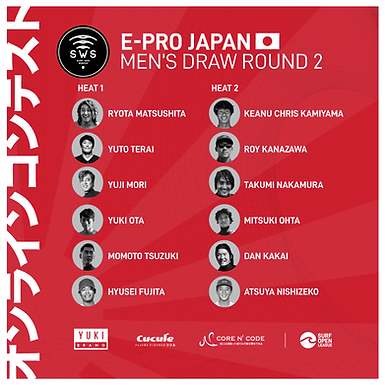 ROUND 2 REPECHAGE CONFIRMED