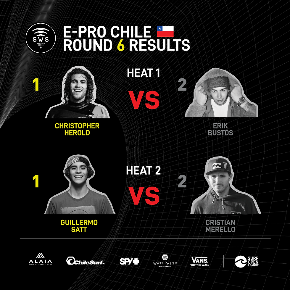 ROUND-6-RESULTS-CH2.png