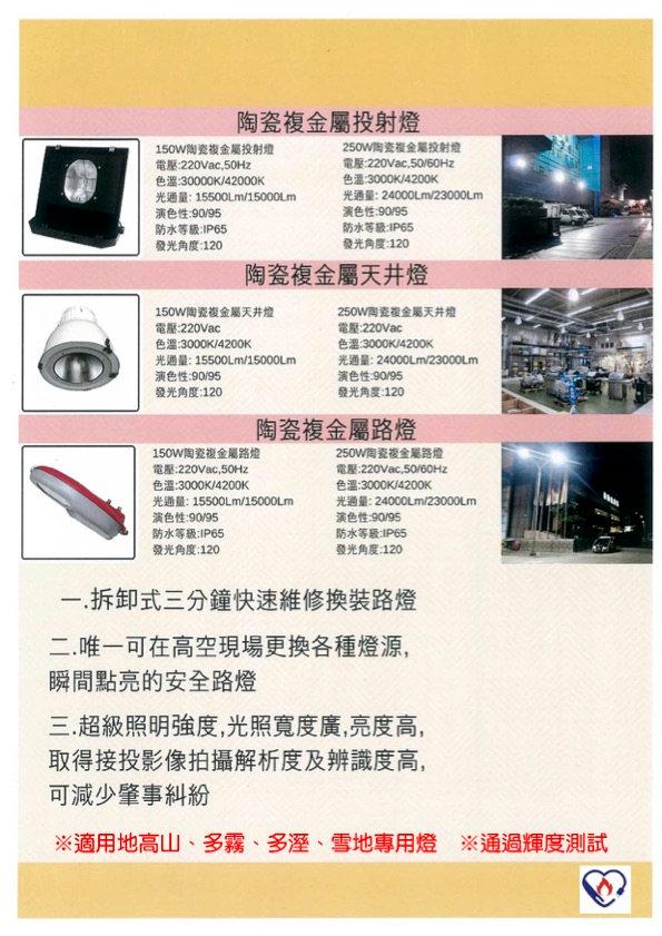 各類型戶外燈具.jpg