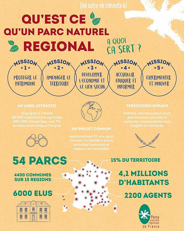 parcs naturels régioanux de france