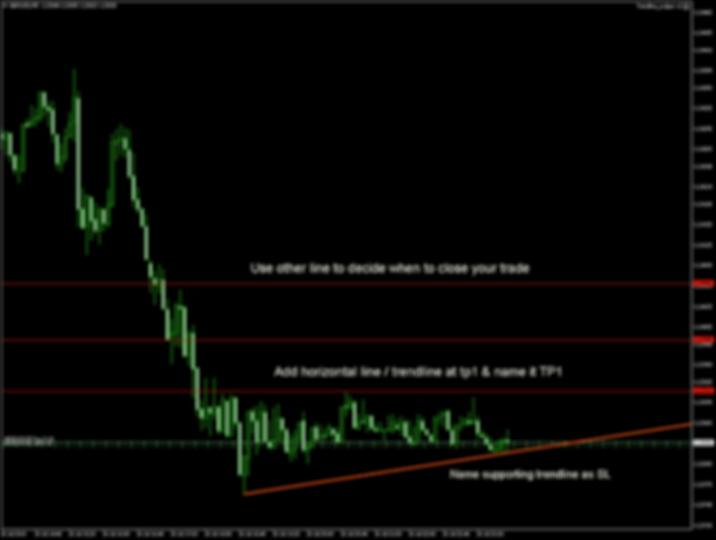 trendline EA sample idea trading with tr