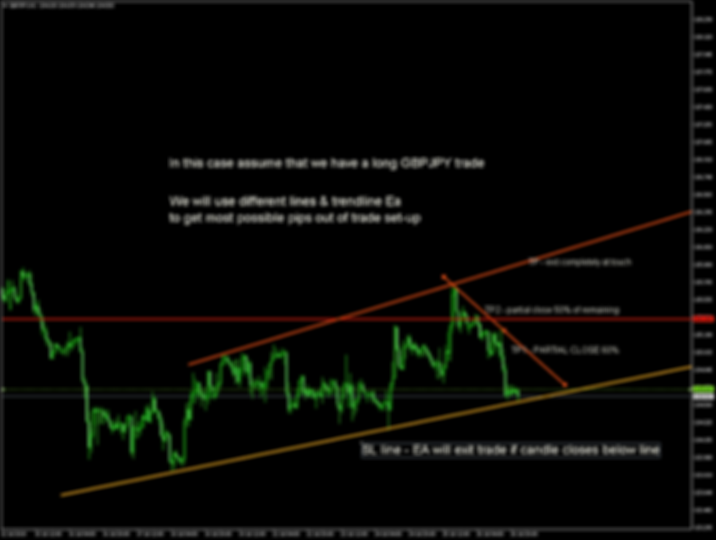 trendline trading by ea.png