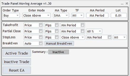 trade panel Moving average.PNG