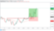 5 min scalping after nzdusd.png