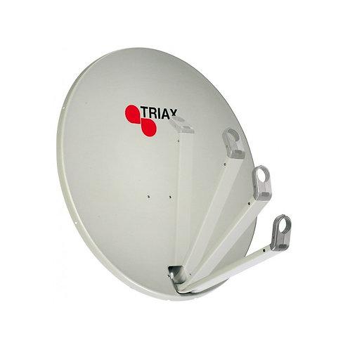 Satellitenempfang für Astra 19.2 Hotbird 13