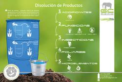 Disolución_de_productos