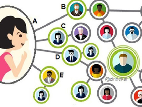 Network Marketing  Tavsiye Pazarlamasıdır