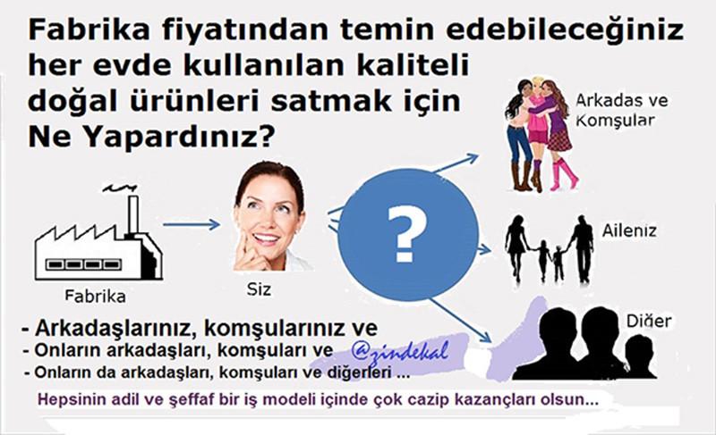Zindekal Network Marketing Sponsoru #geçkalmazindekal