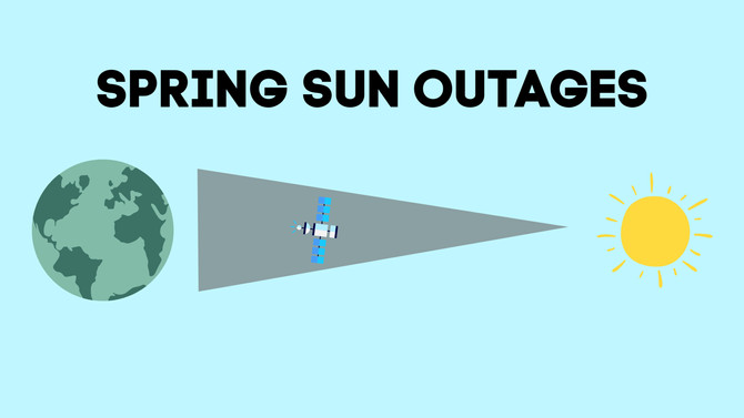 Sun Outages. What are they?