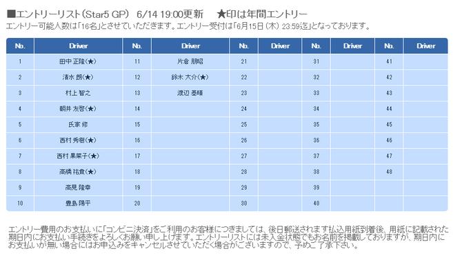 【東】 6/18 APG大会、エントリーリスト更新