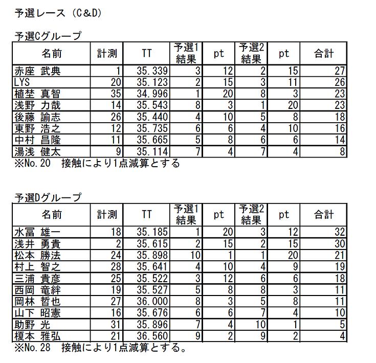 dkr19_r5_yosen-2.png
