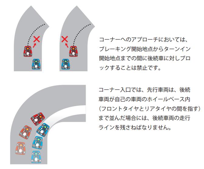 【東】 6/18 APG大会のブリーフィング資料などを公開しました!
