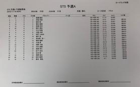 【11/18 四国】速報リザルト
