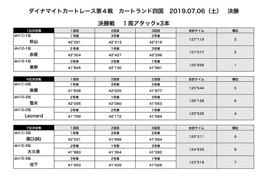 dkr-r4-決勝戦.jpg